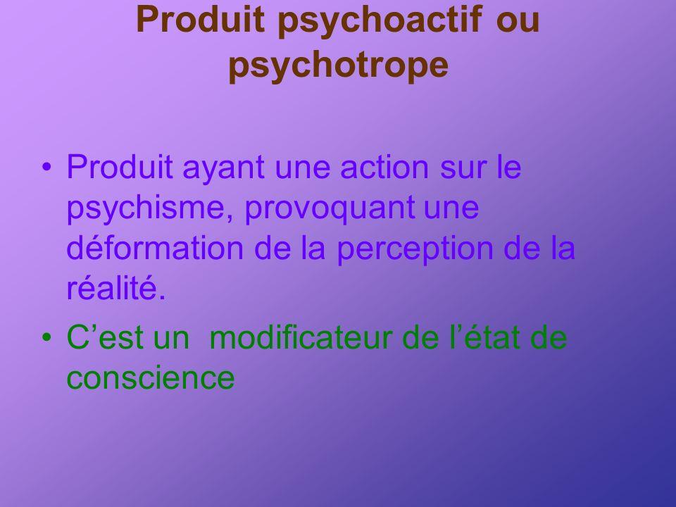 Produit psychoactif ou psychotrope