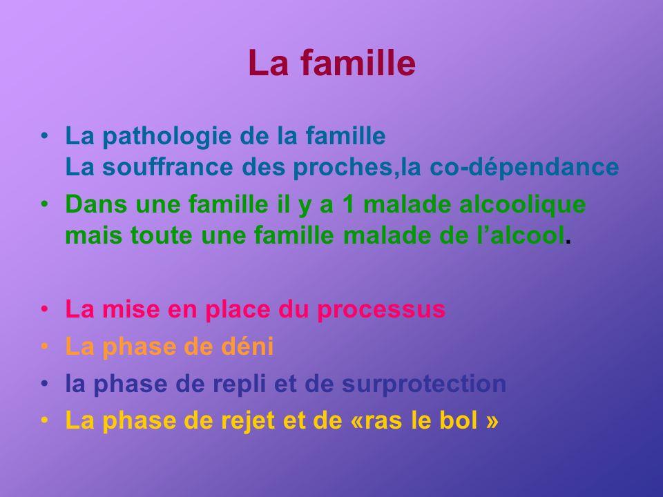 La famille La pathologie de la famille La souffrance des proches,la co-dépendance.