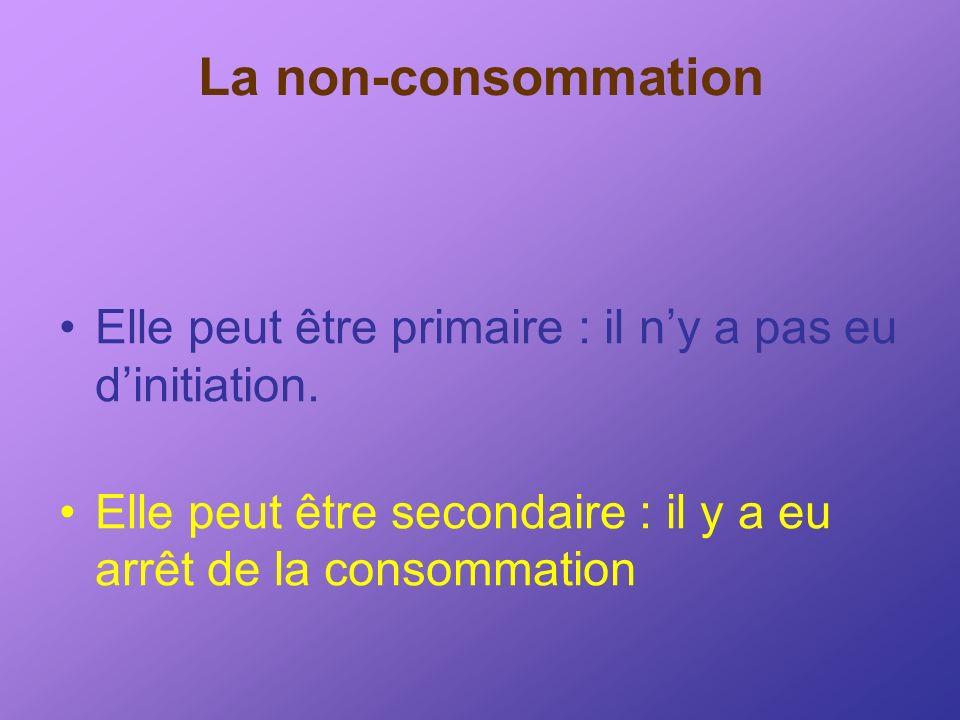 La non-consommation Elle peut être primaire : il n'y a pas eu d'initiation.