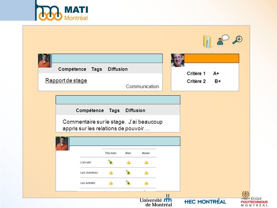 Critère 1 A+ Critère 2 B+ Compétence Tags Diffusion. Rapport de stage. Communication.
