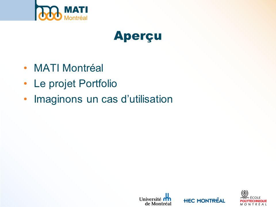 Aperçu MATI Montréal Le projet Portfolio