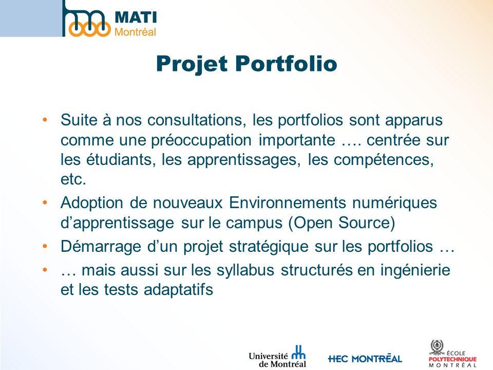 Projet Portfolio