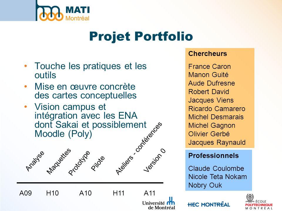 Projet Portfolio Touche les pratiques et les outils