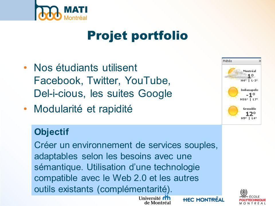 Projet portfolio Nos étudiants utilisent Facebook, Twitter, YouTube, Del-i-cious, les suites Google.