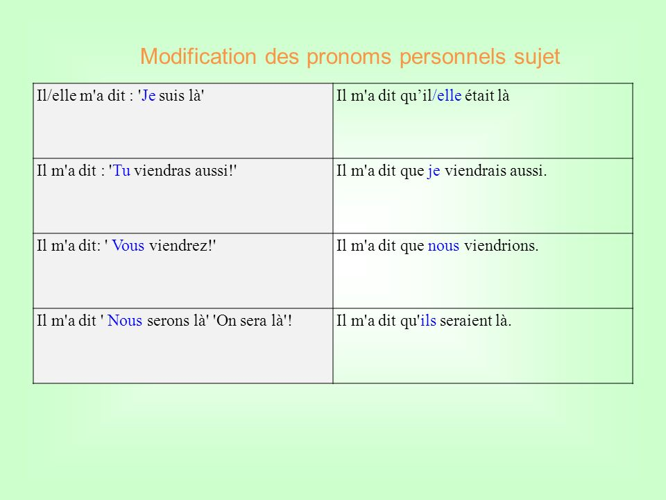 Modification des pronoms personnels sujet