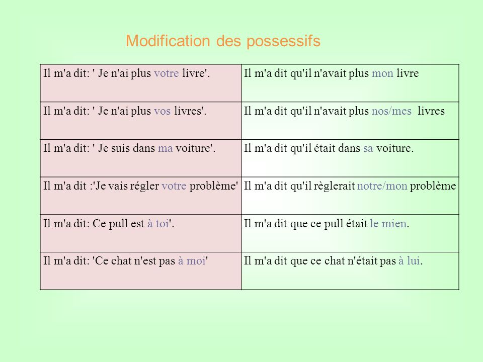 Modification des possessifs