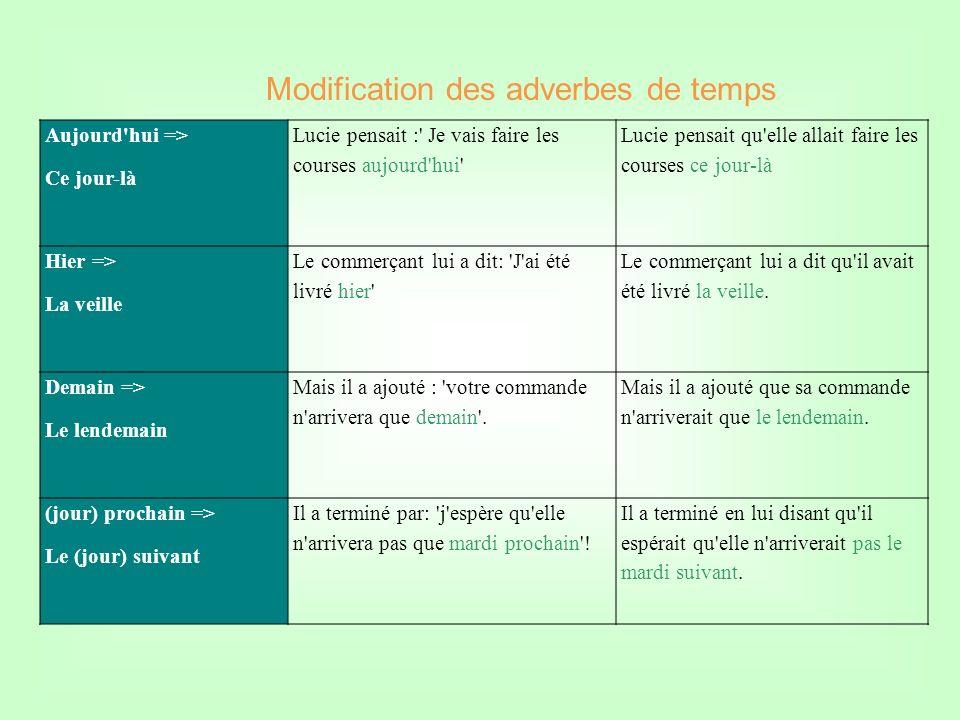 Modification des adverbes de temps
