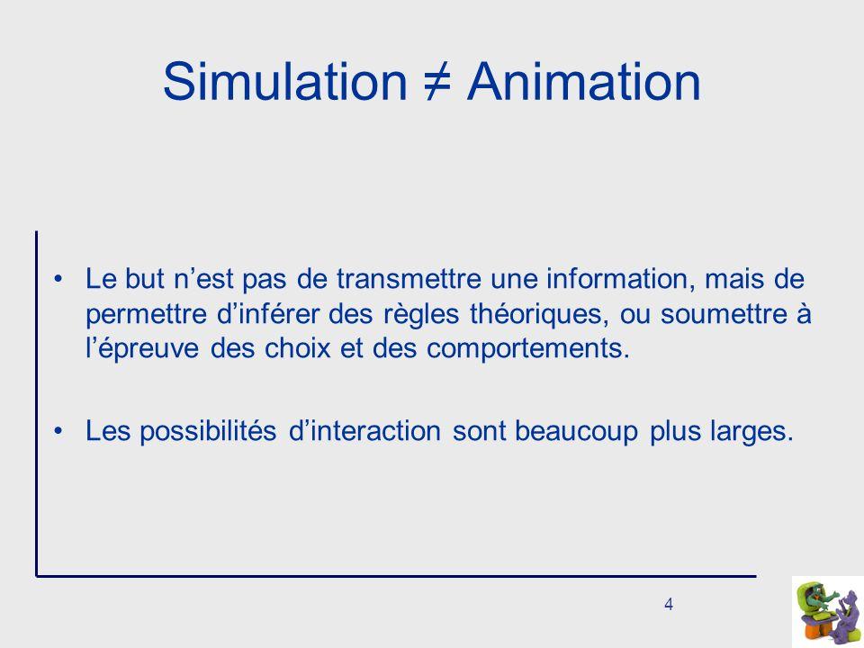 Simulation ≠ Animation