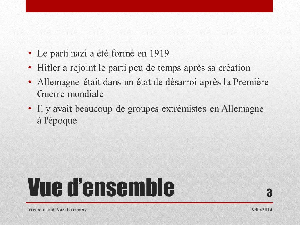 Vue d'ensemble Le parti nazi a été formé en 1919