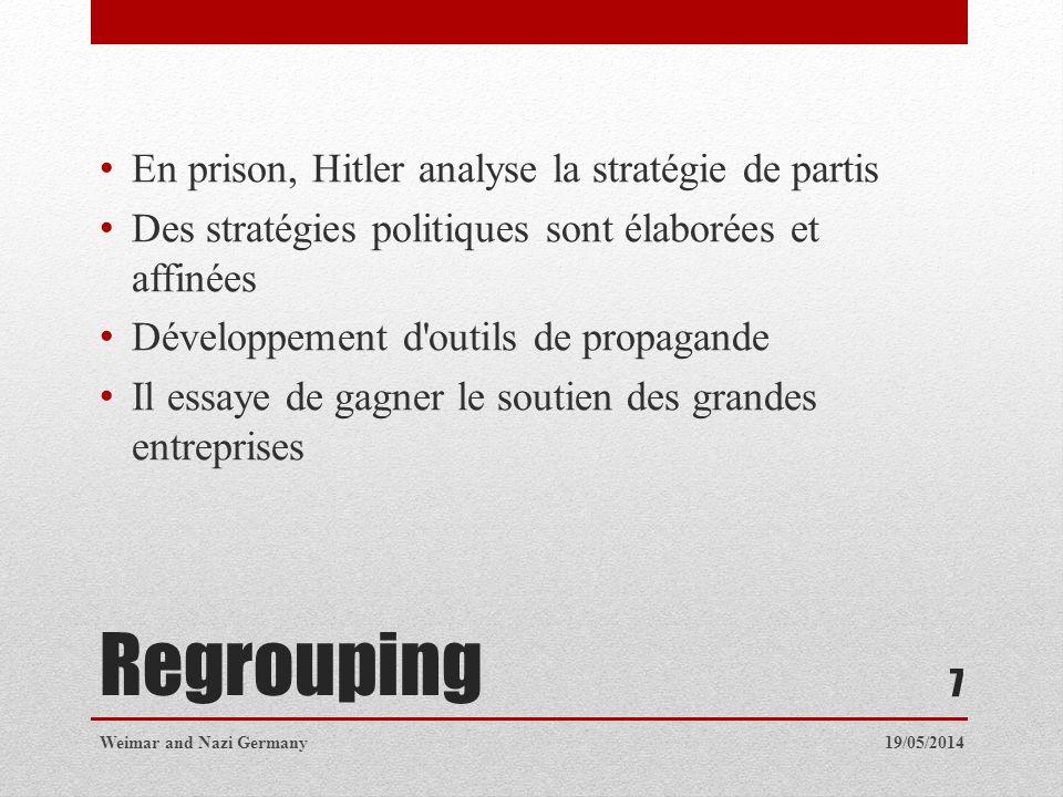 Regrouping En prison, Hitler analyse la stratégie de partis
