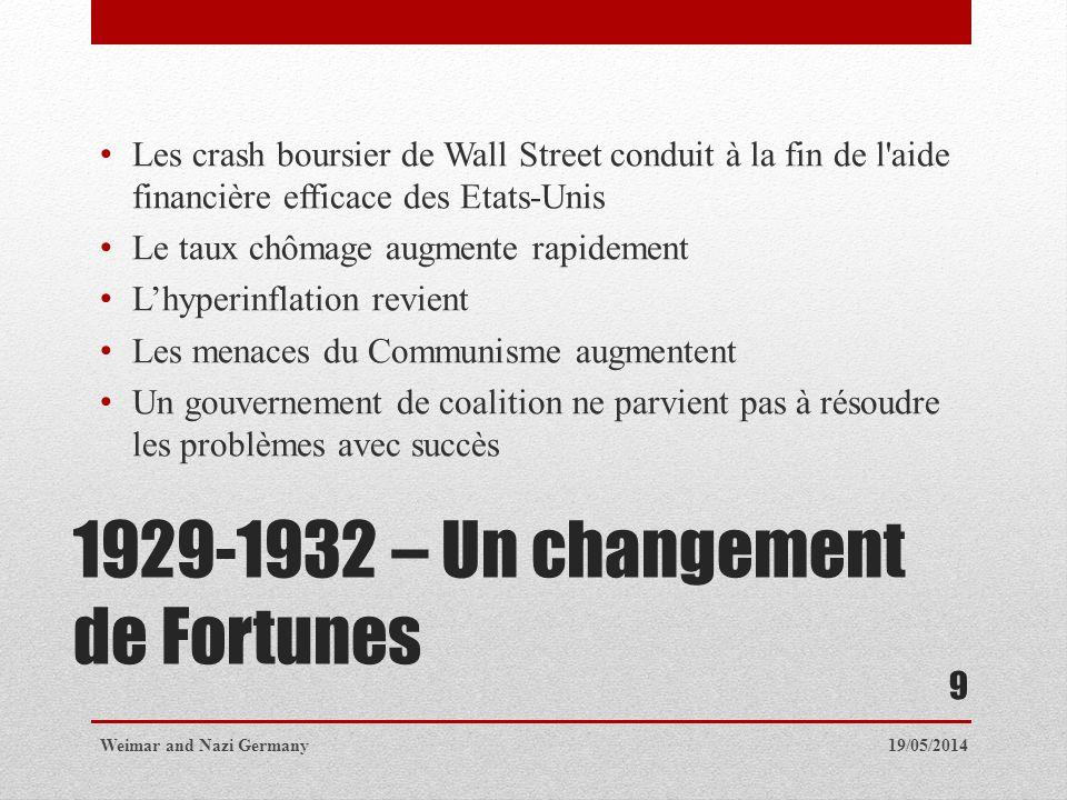 1929-1932 – Un changement de Fortunes