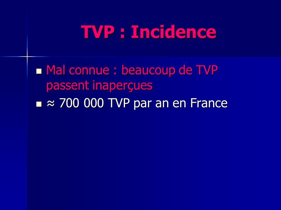 TVP : Incidence Mal connue : beaucoup de TVP passent inaperçues