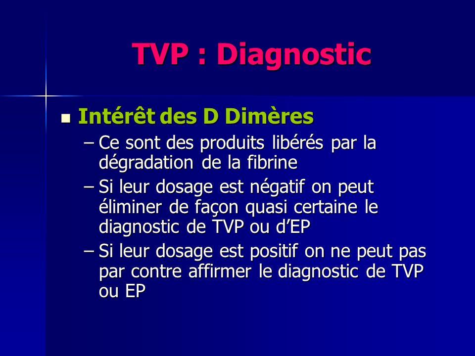 TVP : Diagnostic Intérêt des D Dimères