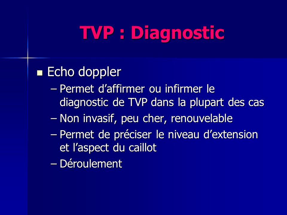TVP : Diagnostic Echo doppler