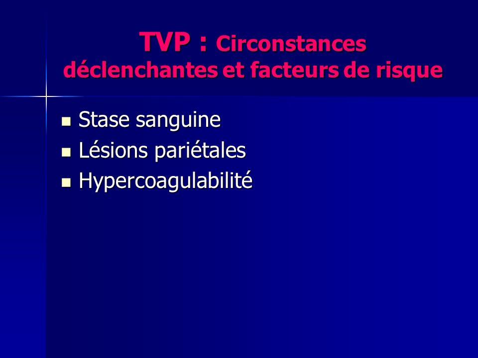 TVP : Circonstances déclenchantes et facteurs de risque