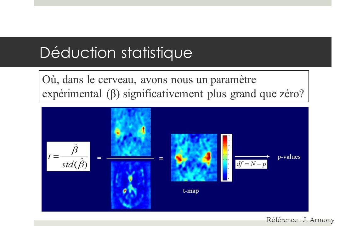 Déduction statistique