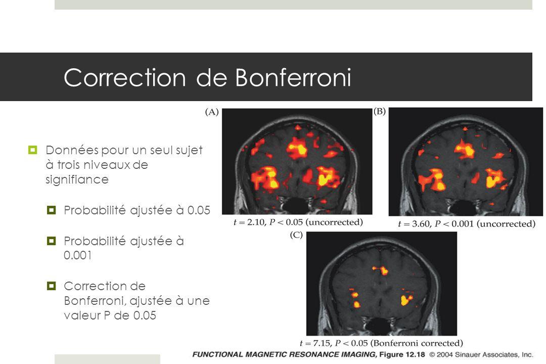 Correction de Bonferroni