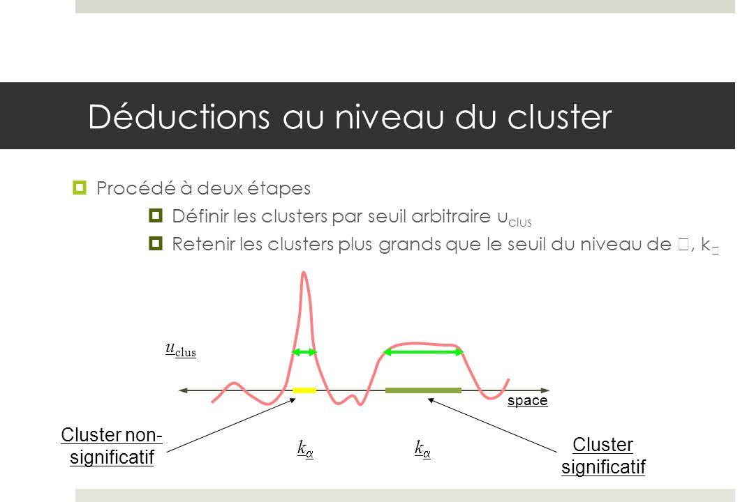 Déductions au niveau du cluster