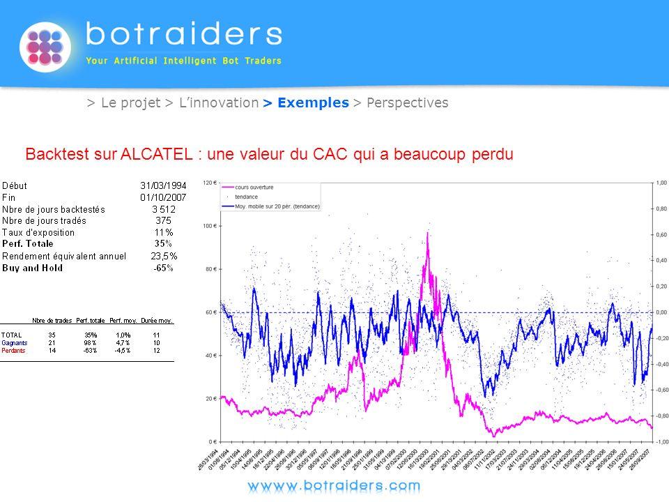 Backtest sur ALCATEL : une valeur du CAC qui a beaucoup perdu
