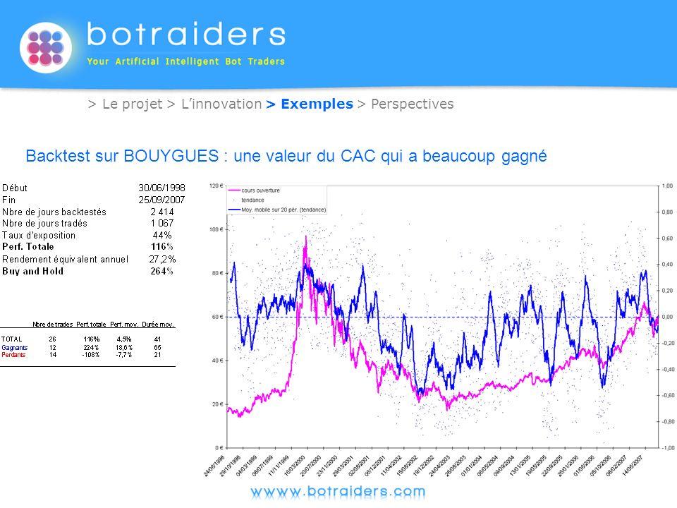 Backtest sur BOUYGUES : une valeur du CAC qui a beaucoup gagné