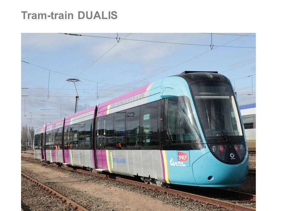 Source VDV Matériel TRAM-TRAINS GT 8-100 C/2S GT8-100D/2S-M