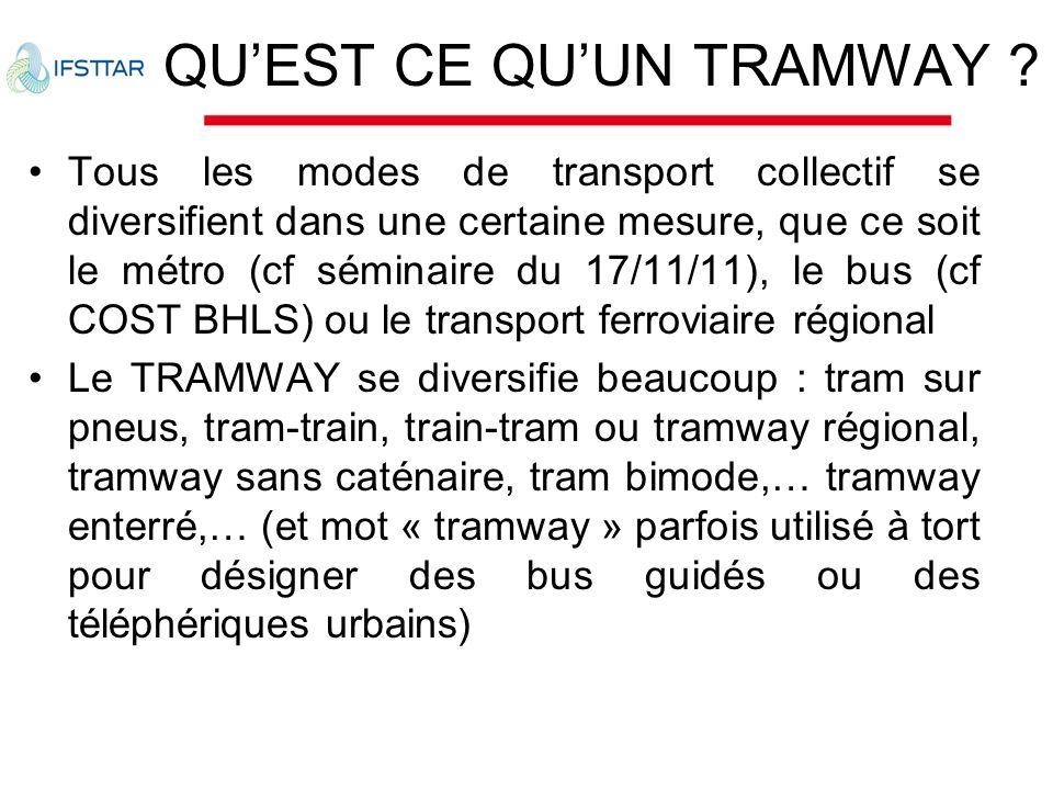 Le tramway classique à roulement fer évolue