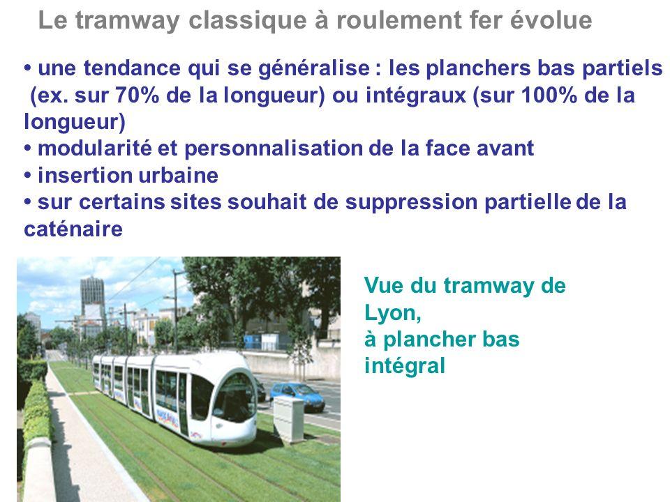 Tramway classique : diversité des cas de figure
