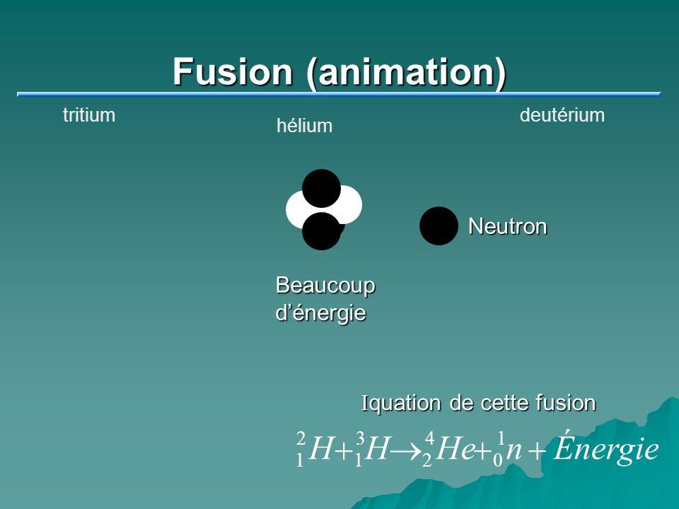 Fusion (animation) H + H ® He + n + Énergie Neutron Beaucoup d'énergie