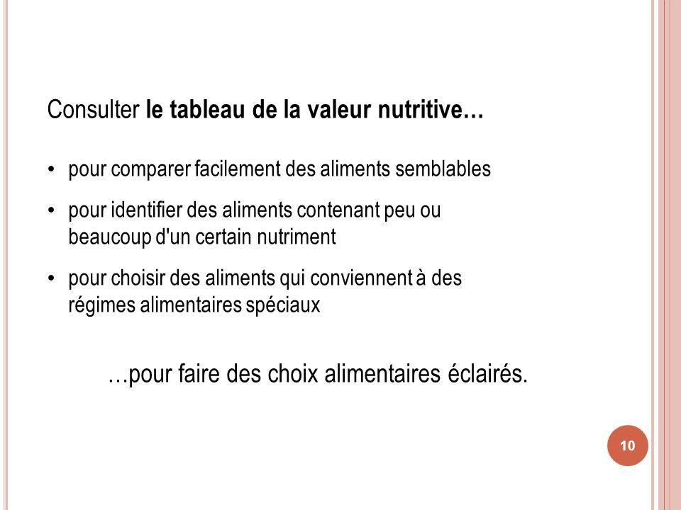 Consulter le tableau de la valeur nutritive…