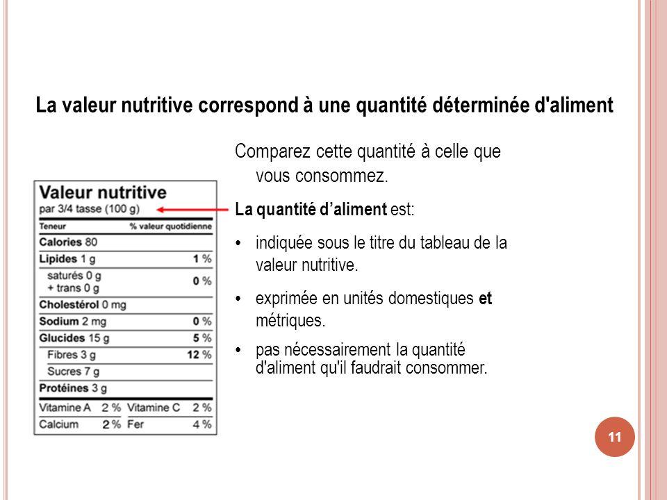 La valeur nutritive correspond à une quantité déterminée d aliment