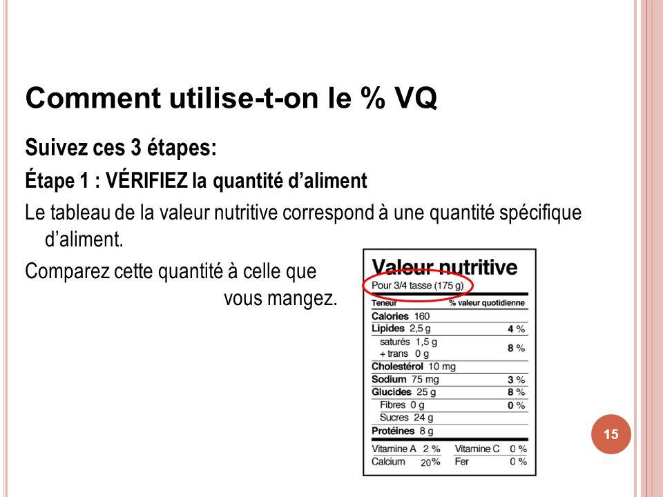 Comment utilise-t-on le % VQ