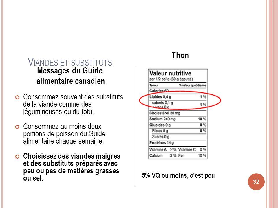 Viandes et substituts Thon Messages du Guide alimentaire canadien