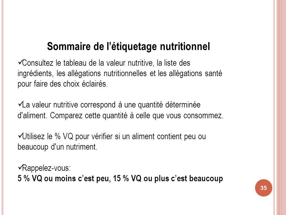 Sommaire de l'étiquetage nutritionnel