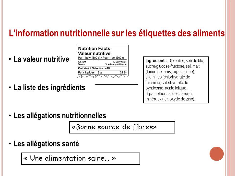 L'information nutritionnelle sur les étiquettes des aliments