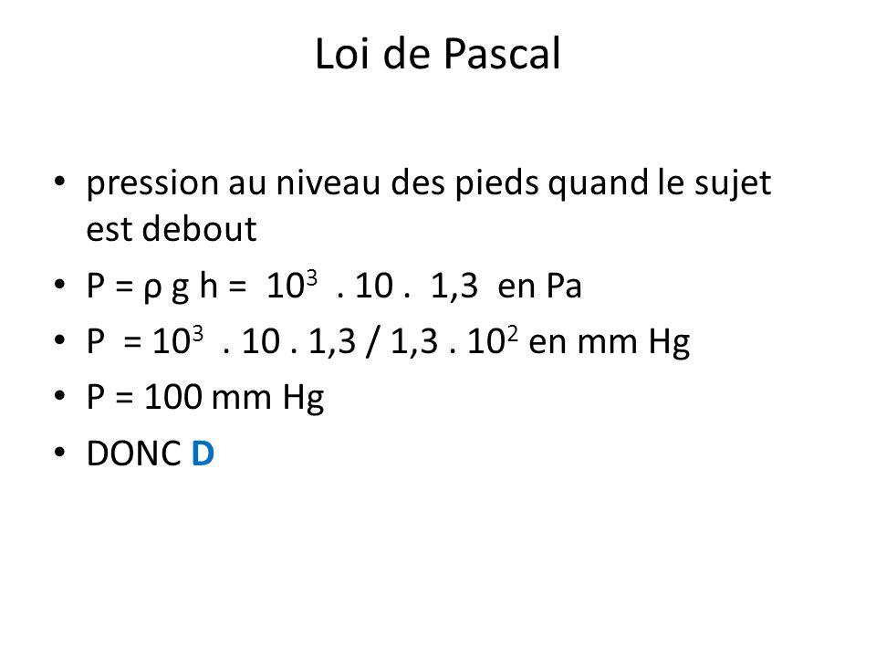 Loi de Pascal pression au niveau des pieds quand le sujet est debout