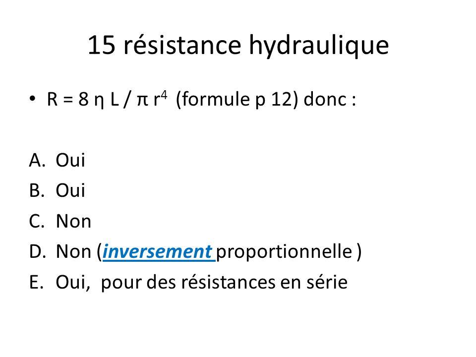 15 résistance hydraulique