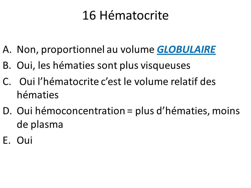 16 Hématocrite Non, proportionnel au volume GLOBULAIRE
