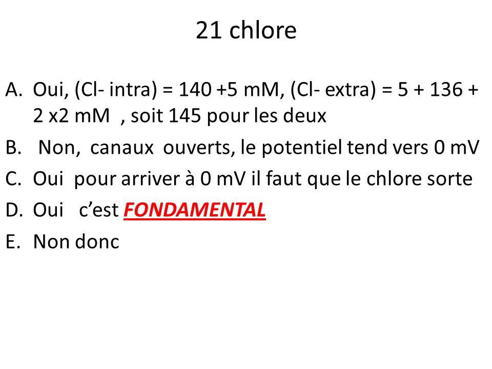 21 chlore Oui, (Cl- intra) = 140 +5 mM, (Cl- extra) = 5 + 136 + 2 x2 mM , soit 145 pour les deux.