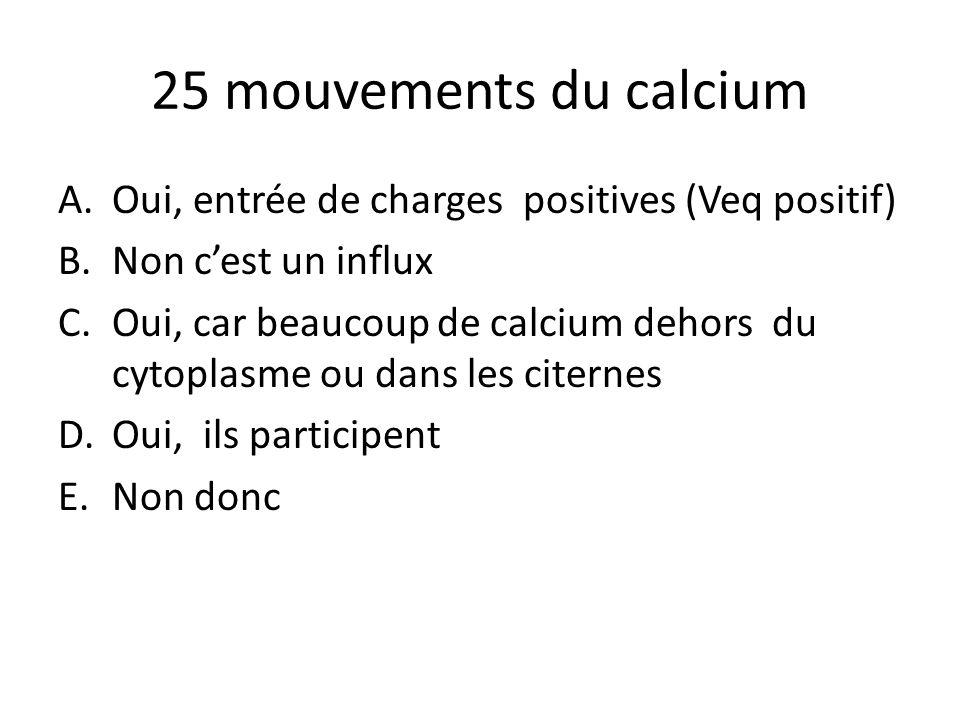 25 mouvements du calcium Oui, entrée de charges positives (Veq positif) Non c'est un influx.