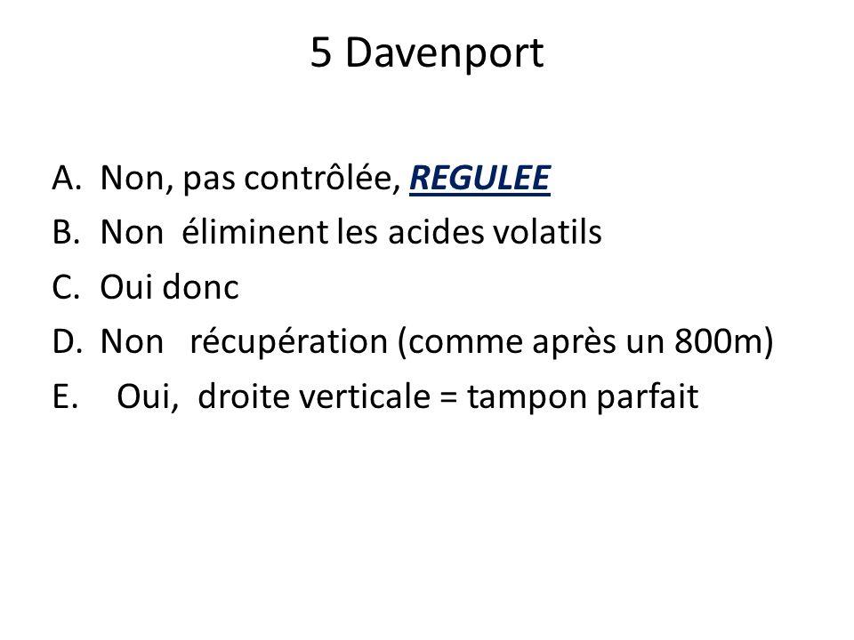 5 Davenport Non, pas contrôlée, REGULEE