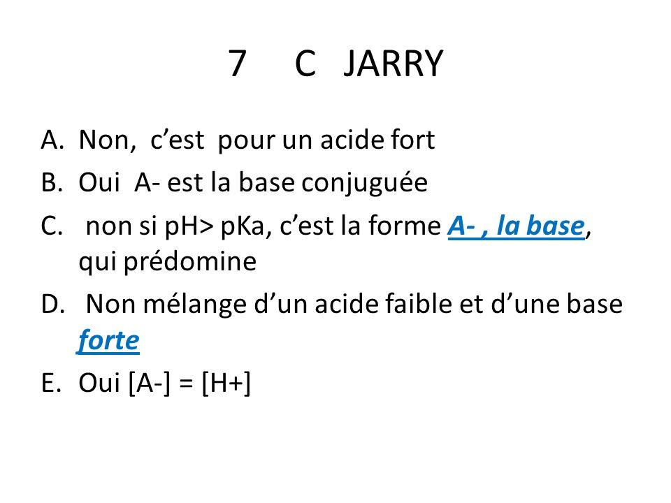 7 C JARRY Non, c'est pour un acide fort Oui A- est la base conjuguée