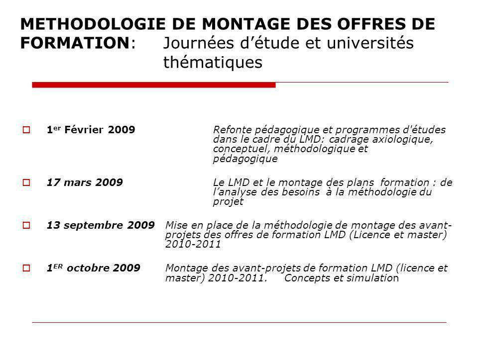 METHODOLOGIE DE MONTAGE DES OFFRES DE FORMATION: