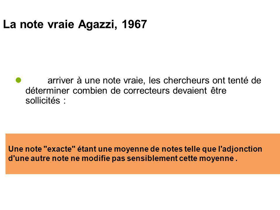 La note vraie Agazzi, 1967 Pour arriver à une note vraie, les chercheurs ont tenté de déterminer combien de correcteurs devaient être sollicités :