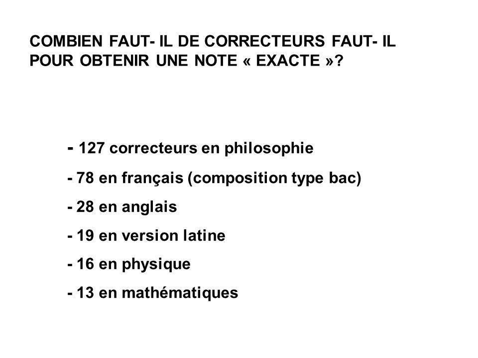 - 127 correcteurs en philosophie