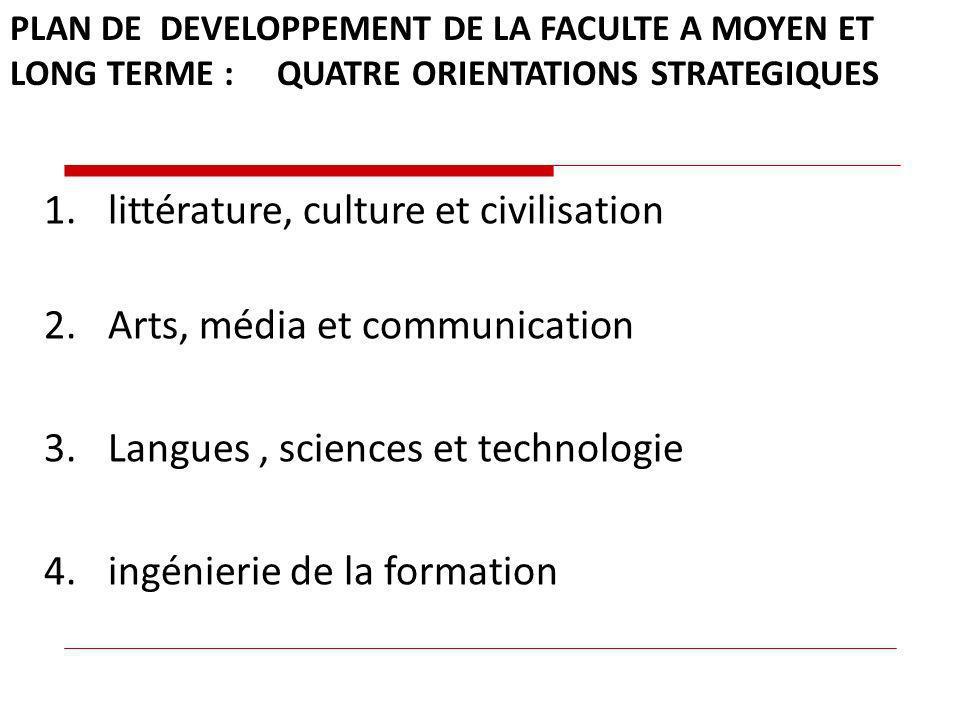 littérature, culture et civilisation Arts, média et communication