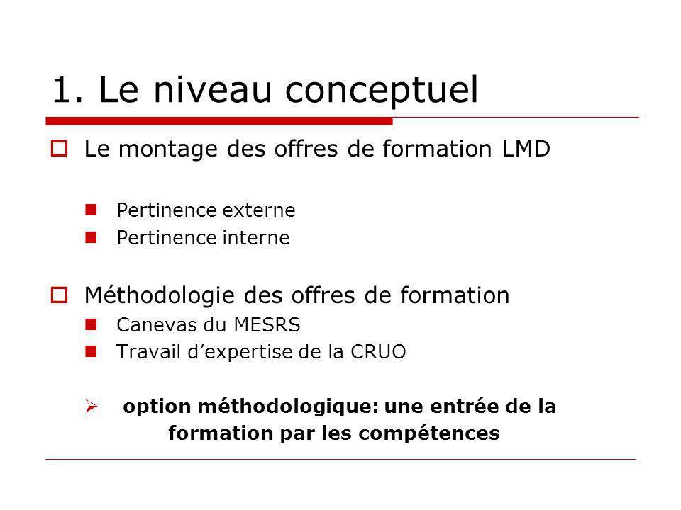 1. Le niveau conceptuel Le montage des offres de formation LMD