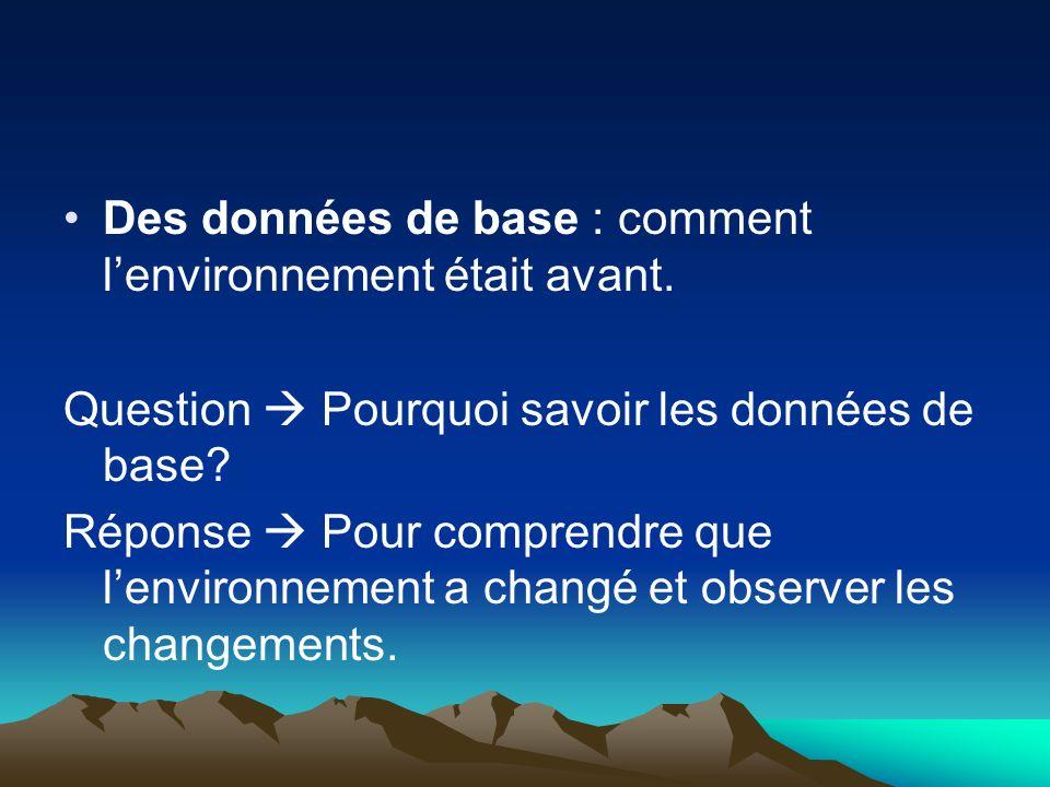 Des données de base : comment l'environnement était avant.