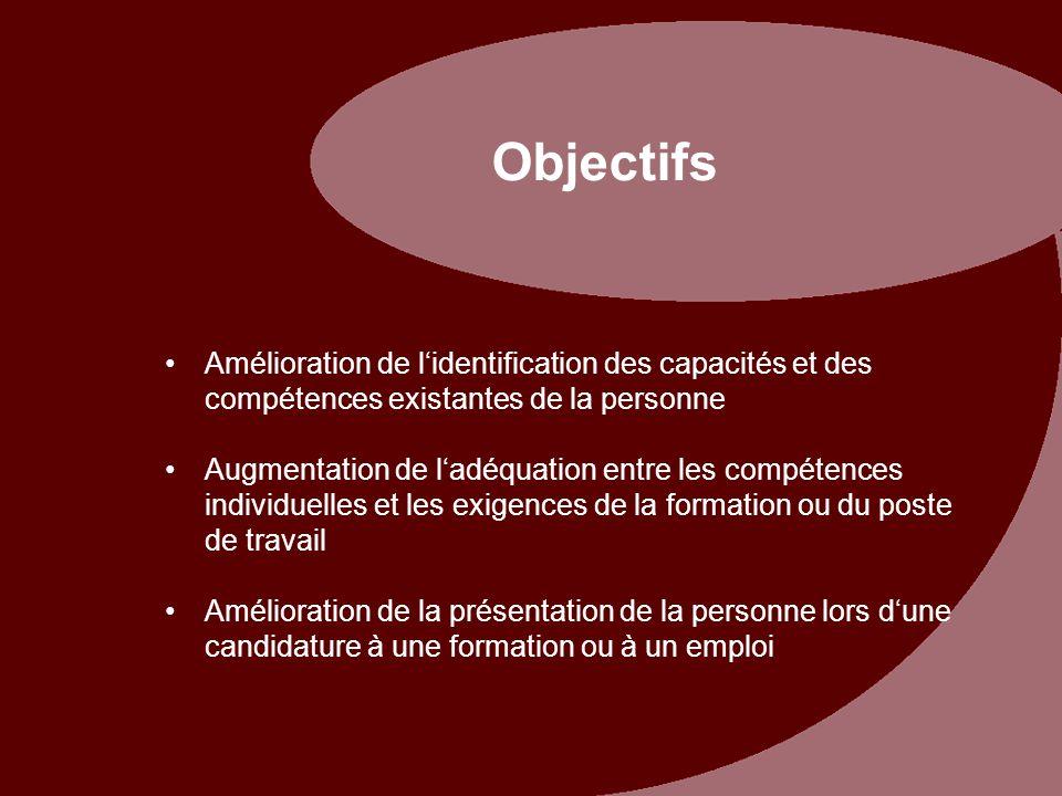 Objectifs Amélioration de l'identification des capacités et des compétences existantes de la personne.