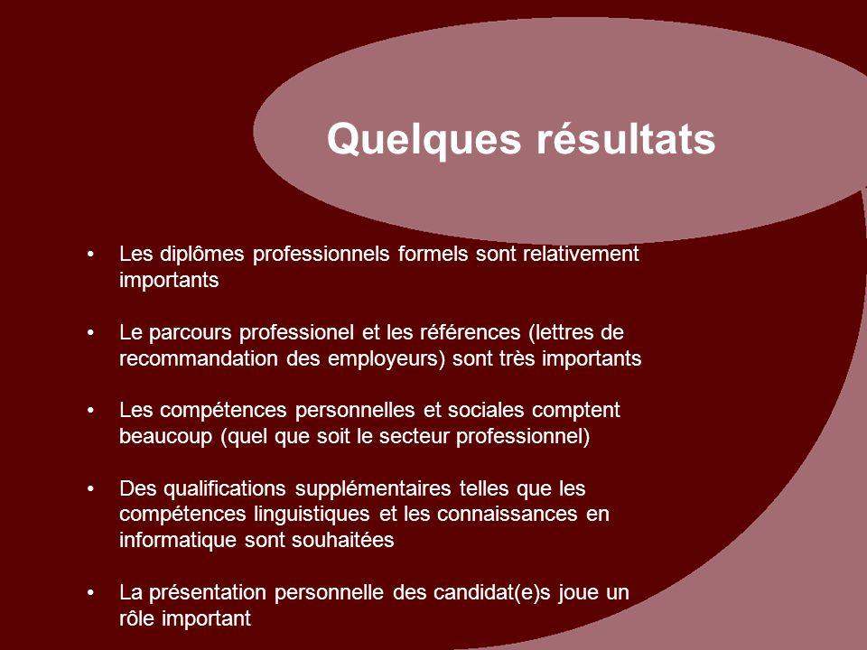 Quelques résultats Les diplômes professionnels formels sont relativement importants.