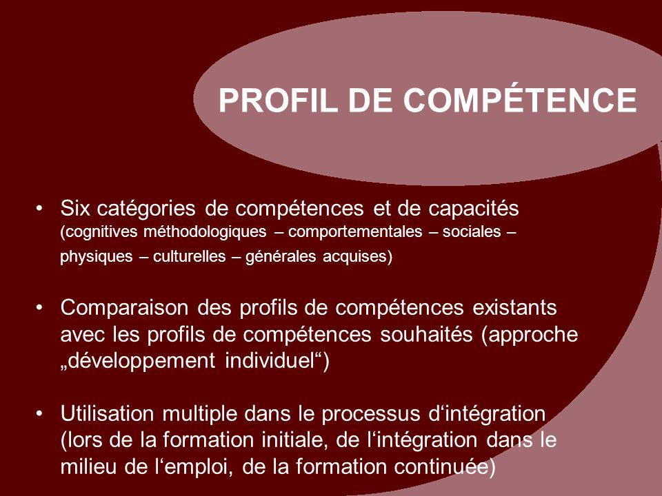 PROFIL DE COMPÉTENCE